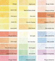 Natur 39 o logis vente de peinture naturelle liant pour - Couleur sable peinture murale ...
